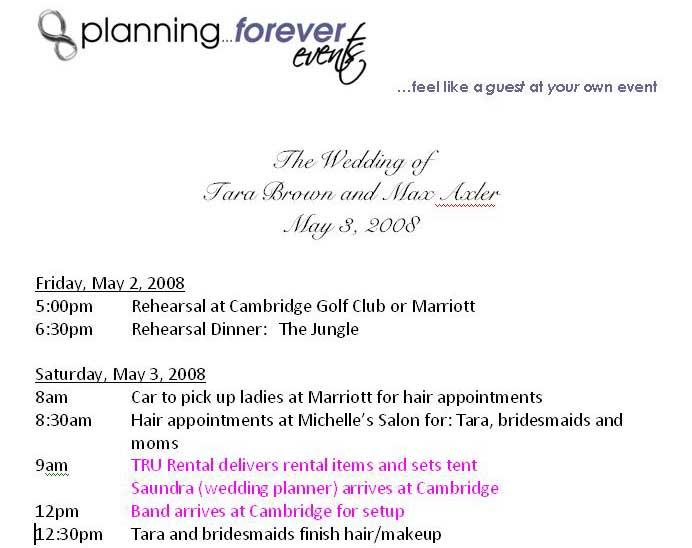 timeline1 timelines :: crucial to your wedding!